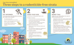 hree-steps-to-a-rodenticide-free-strata